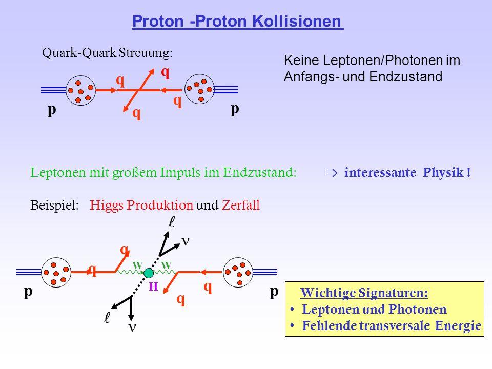 Proton -Proton Kollisionen