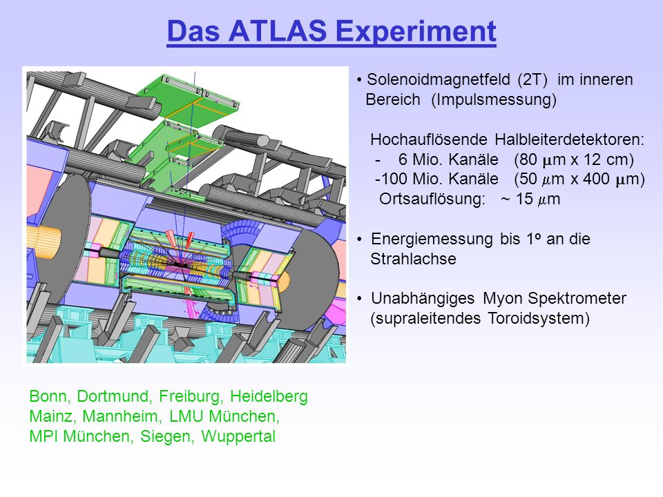 Das ATLAS Experiment Solenoidmagnetfeld (2T) im inneren