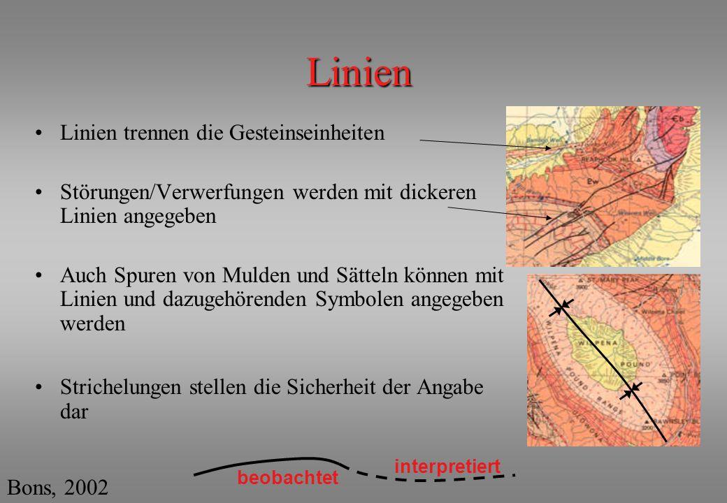 Linien Linien trennen die Gesteinseinheiten