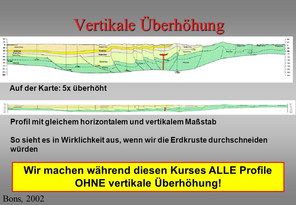 Vertikale Überhöhung Auf der Karte: 5x überhöht. Profil mit gleichem horizontalem und vertikalem Maßstab.