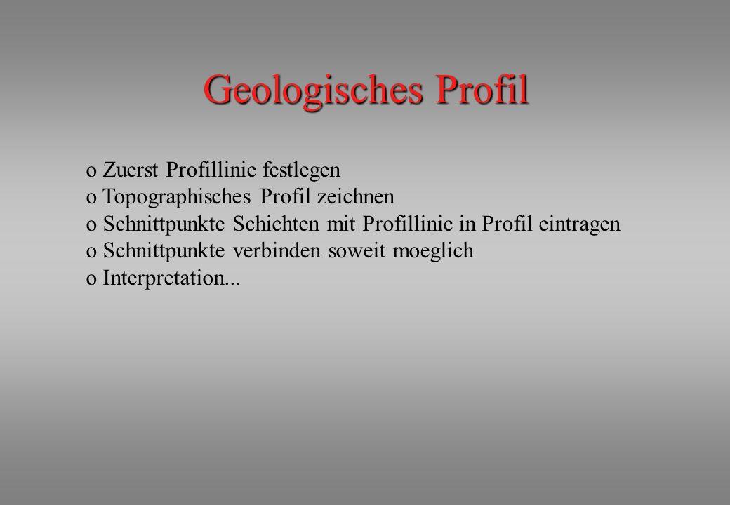 Geologisches Profil Zuerst Profillinie festlegen