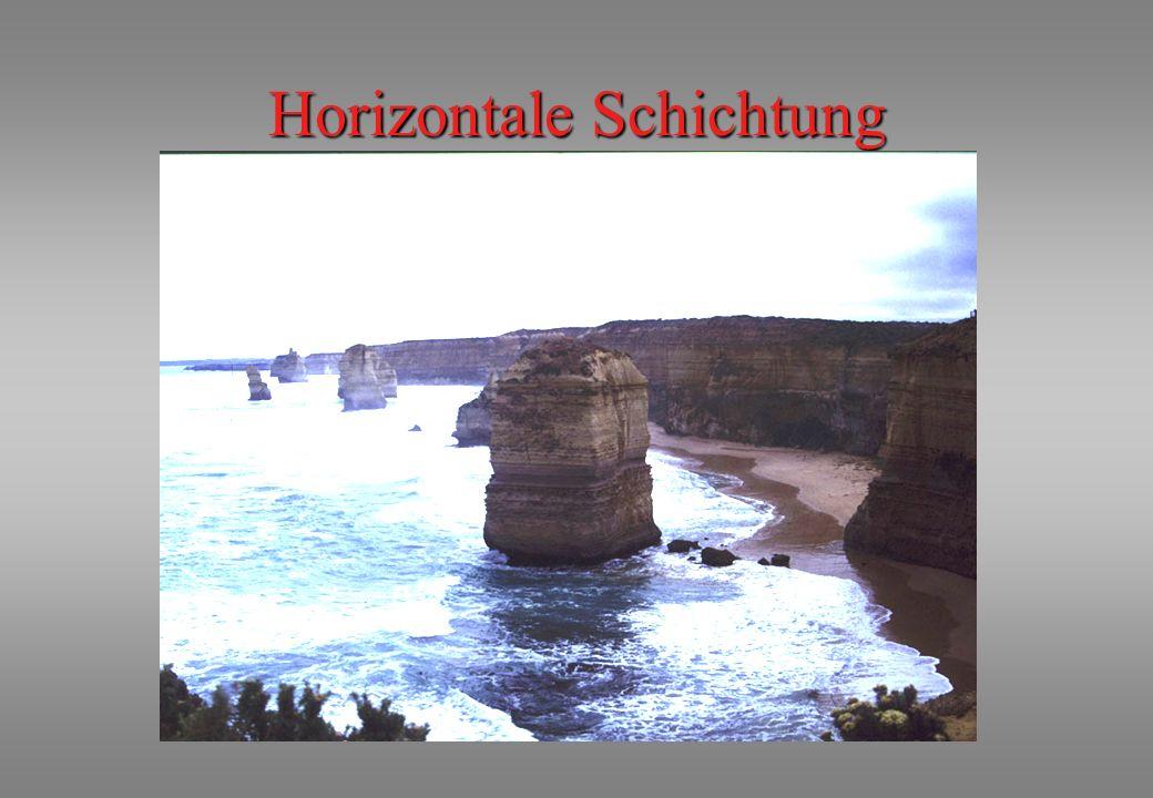 Horizontale Schichtung