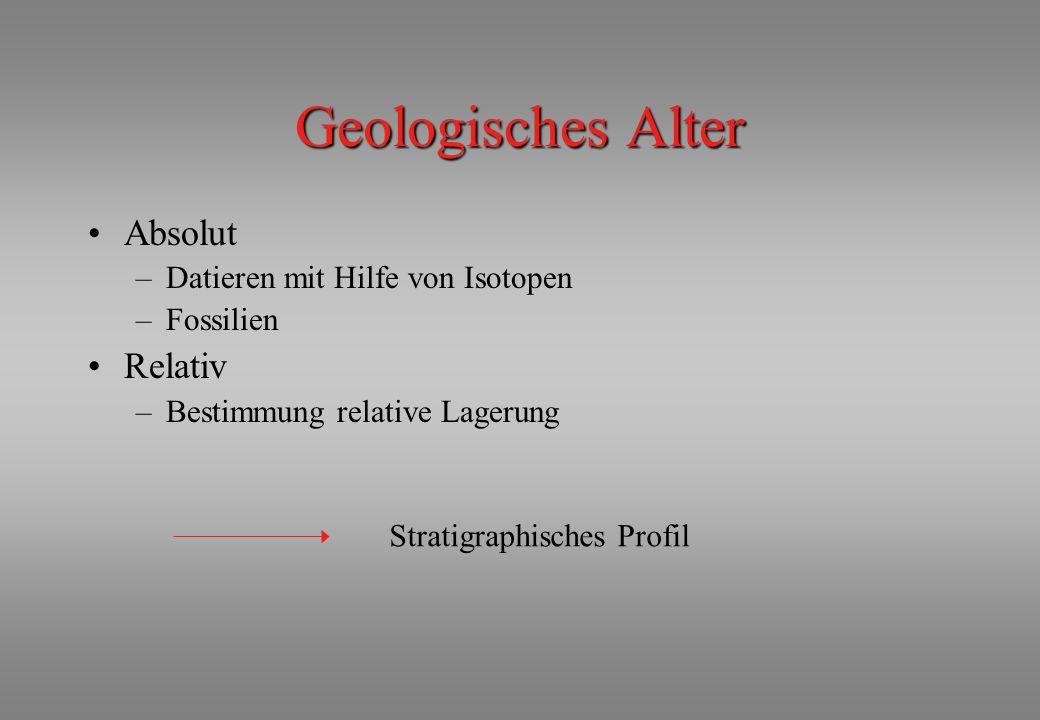 Geologisches Alter Absolut Relativ Datieren mit Hilfe von Isotopen