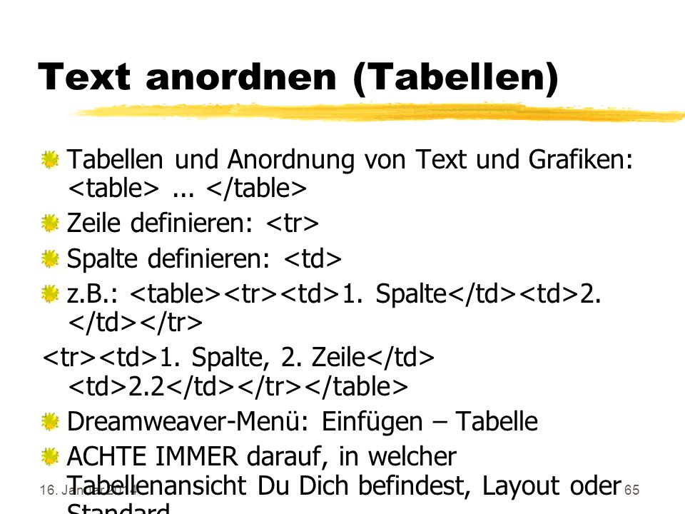 Text anordnen (Tabellen)