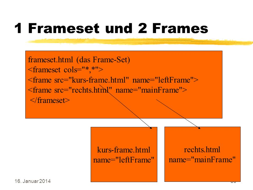 1 Frameset und 2 Frames frameset.html (das Frame-Set)