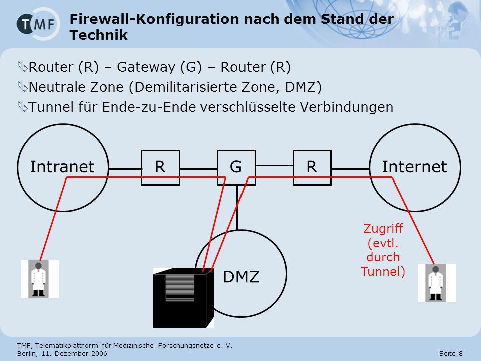 Firewall-Konfiguration nach dem Stand der Technik