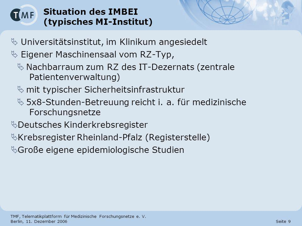 Situation des IMBEI (typisches MI-Institut)