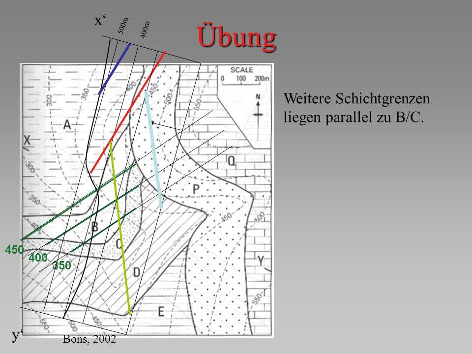 Übung x' Weitere Schichtgrenzen liegen parallel zu B/C. y' 450 400 350