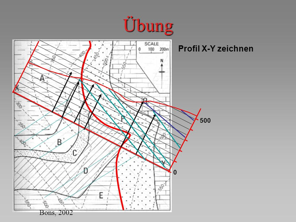 Übung 500 Profil X-Y zeichnen Bons, 2002