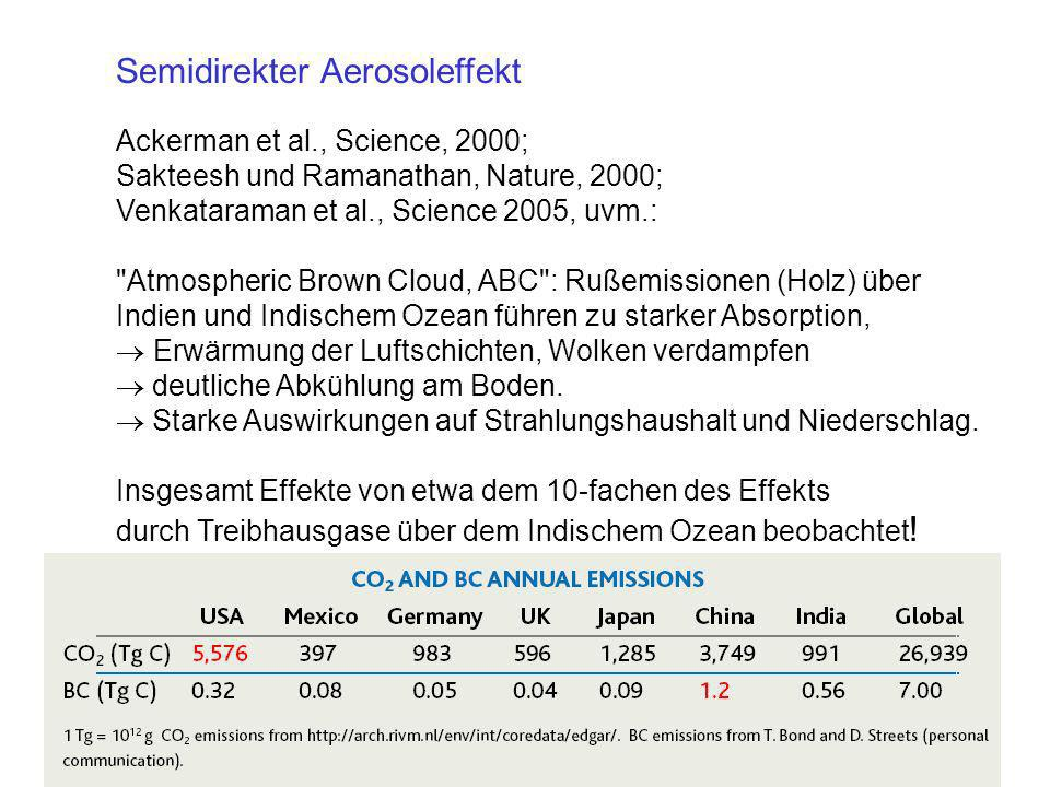 Semidirekter Aerosoleffekt