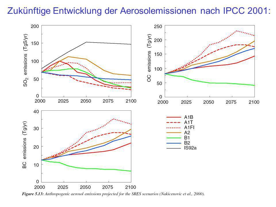 Zukünftige Entwicklung der Aerosolemissionen nach IPCC 2001: