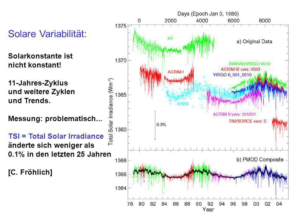 Solare Variabilität: Solarkonstante ist nicht konstant!