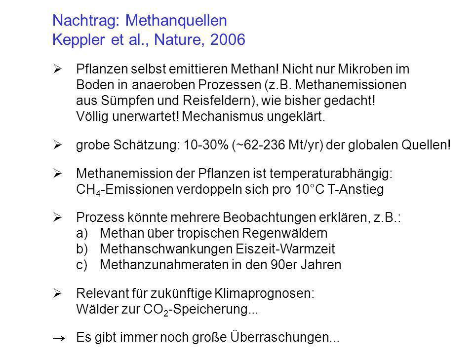Nachtrag: Methanquellen Keppler et al., Nature, 2006