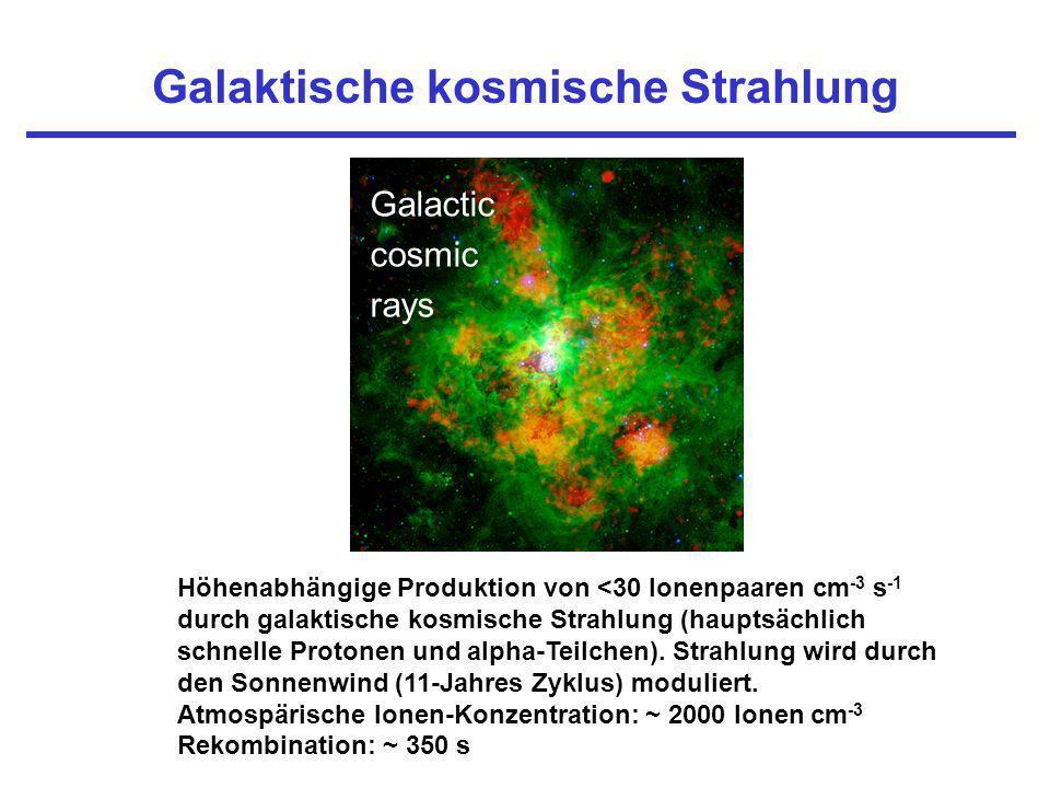 Galaktische kosmische Strahlung