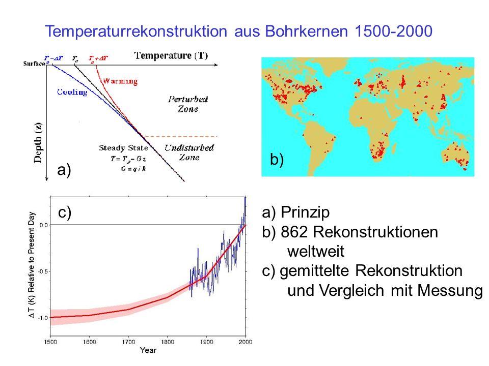 Temperaturrekonstruktion aus Bohrkernen 1500-2000