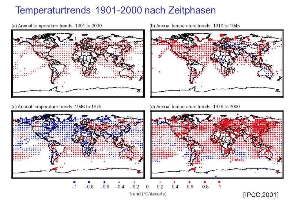 Temperaturtrends 1901-2000 nach Zeitphasen