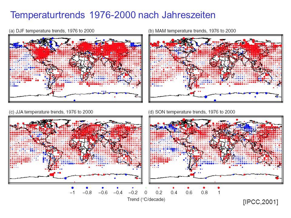 Temperaturtrends 1976-2000 nach Jahreszeiten