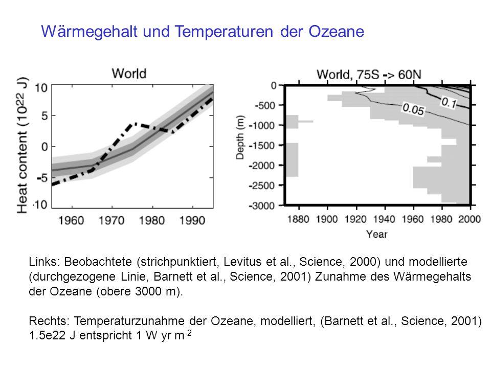 Wärmegehalt und Temperaturen der Ozeane
