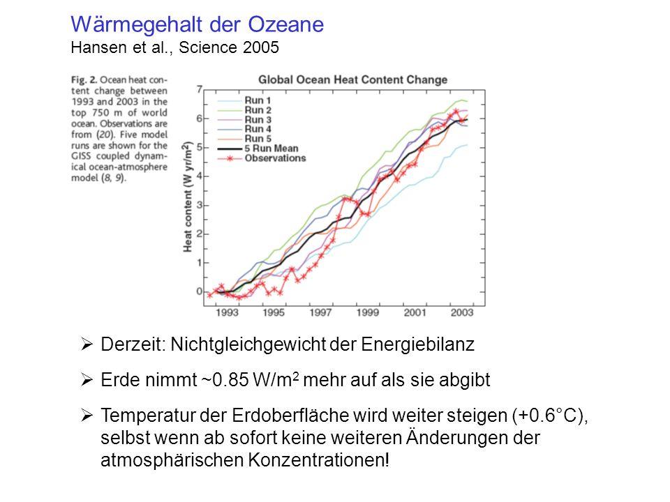 Wärmegehalt der Ozeane