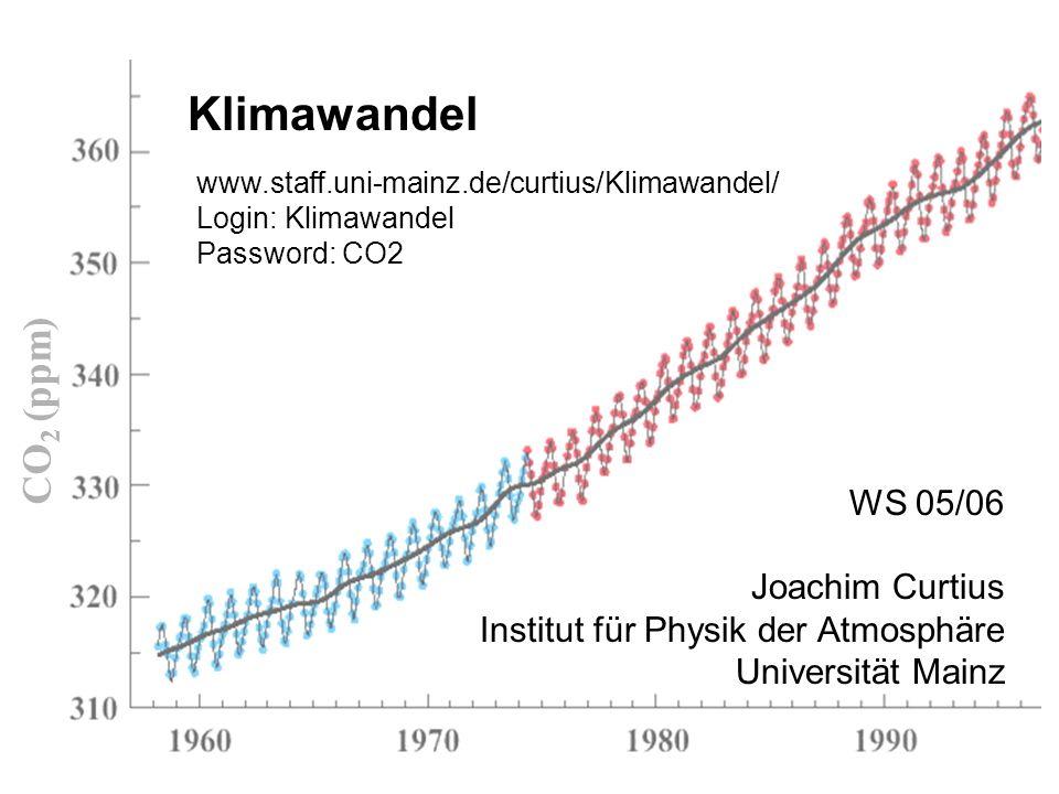Klimawandel CO2 (ppm) WS 05/06 Joachim Curtius