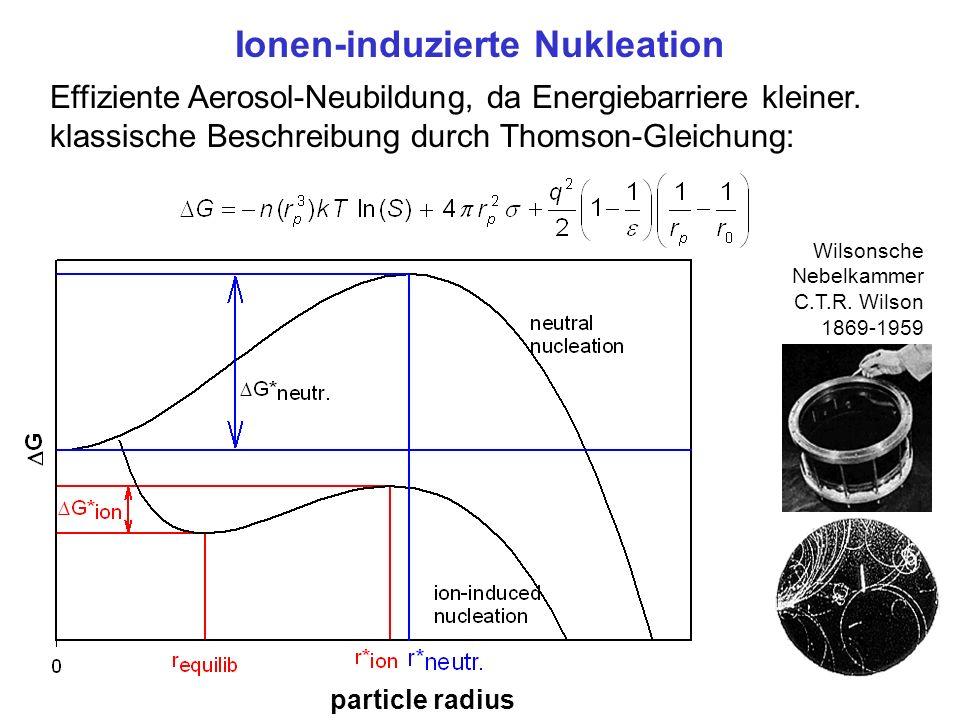 Ionen-induzierte Nukleation