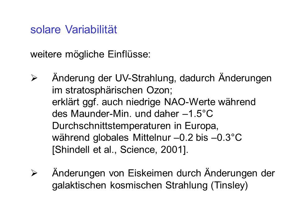 solare Variabilität weitere mögliche Einflüsse: