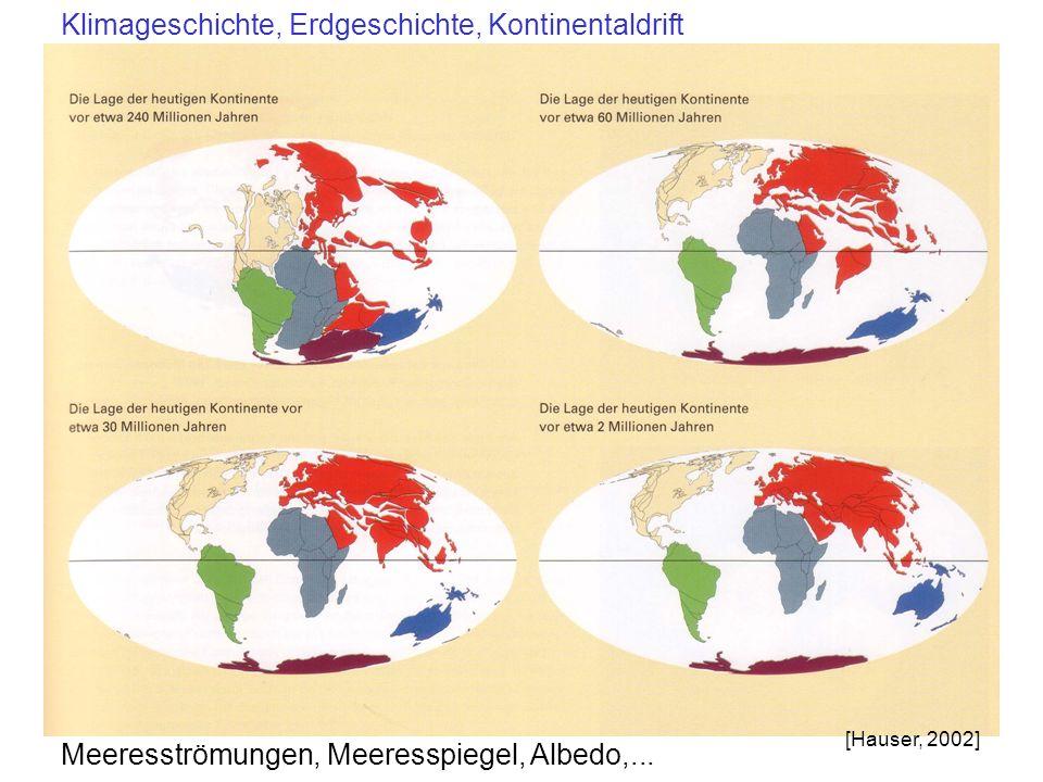 Klimageschichte, Erdgeschichte, Kontinentaldrift