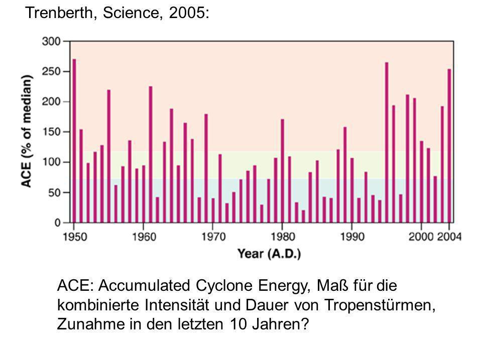 Trenberth, Science, 2005: ACE: Accumulated Cyclone Energy, Maß für die kombinierte Intensität und Dauer von Tropenstürmen,
