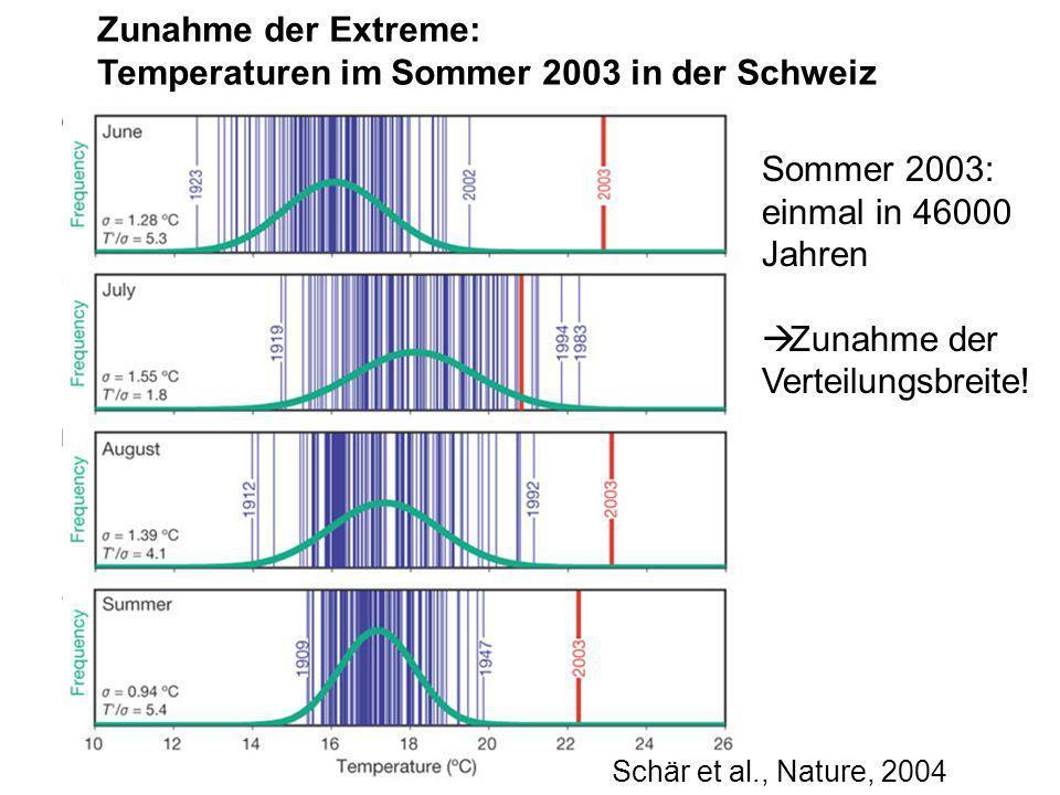 Temperaturen im Sommer 2003 in der Schweiz