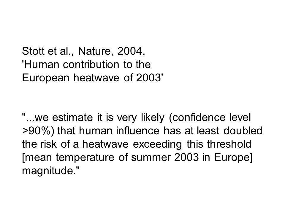 Stott et al., Nature, 2004, Human contribution to the European heatwave of 2003