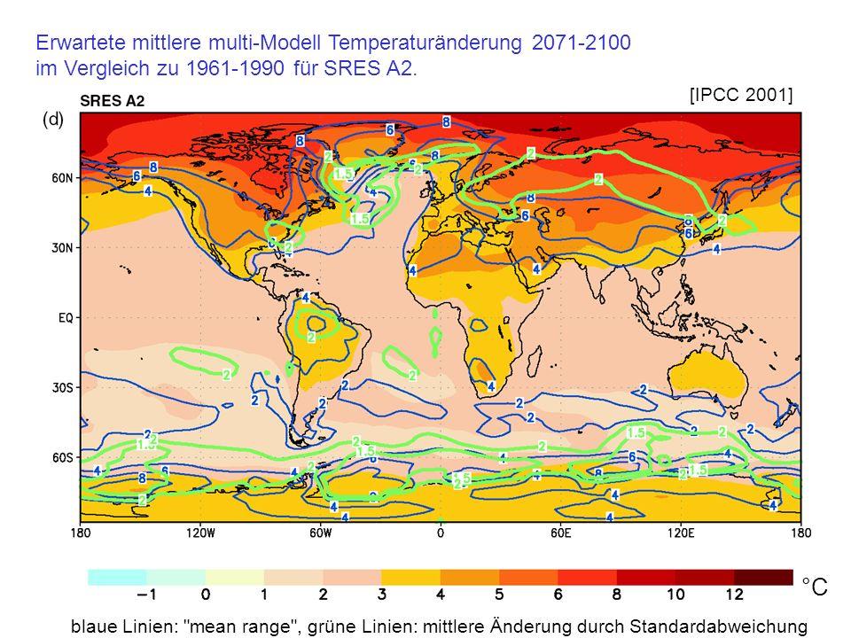 °C Erwartete mittlere multi-Modell Temperaturänderung 2071-2100