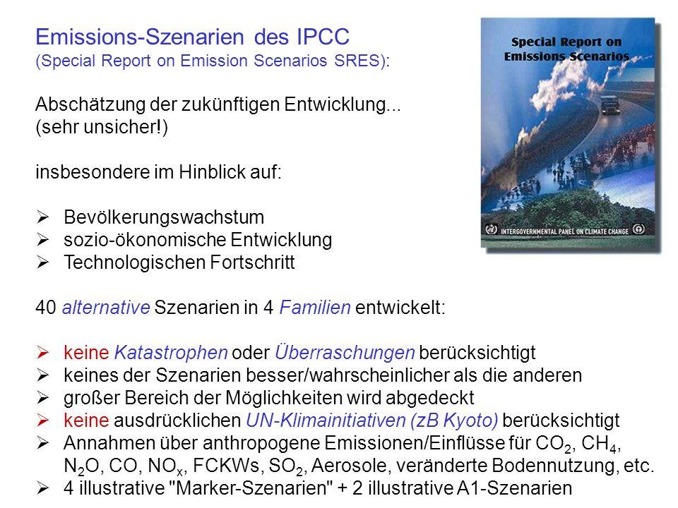 Emissions-Szenarien des IPCC