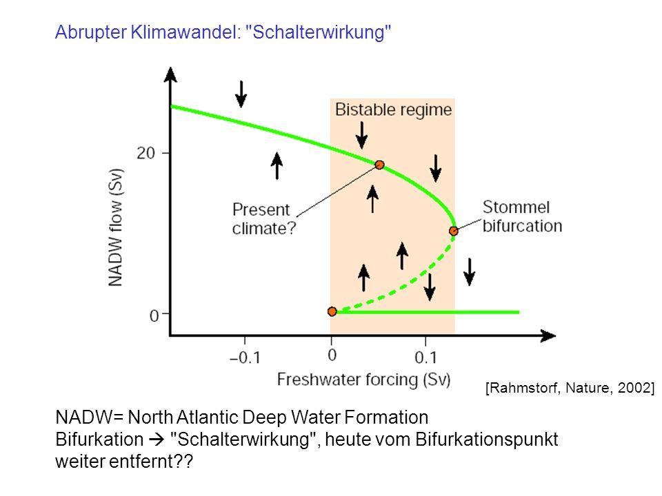 Abrupter Klimawandel: Schalterwirkung