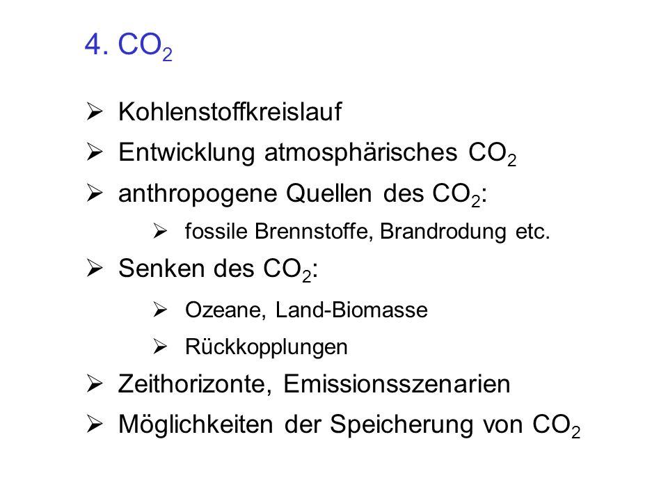 4. CO2 Kohlenstoffkreislauf Entwicklung atmosphärisches CO2