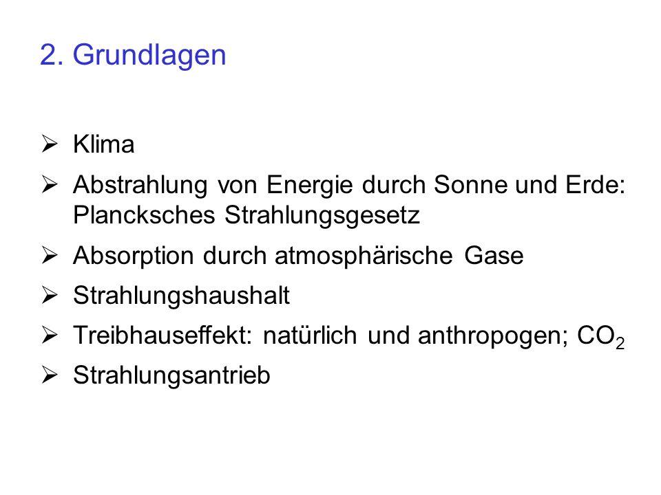 2. Grundlagen Klima. Abstrahlung von Energie durch Sonne und Erde: Plancksches Strahlungsgesetz. Absorption durch atmosphärische Gase.