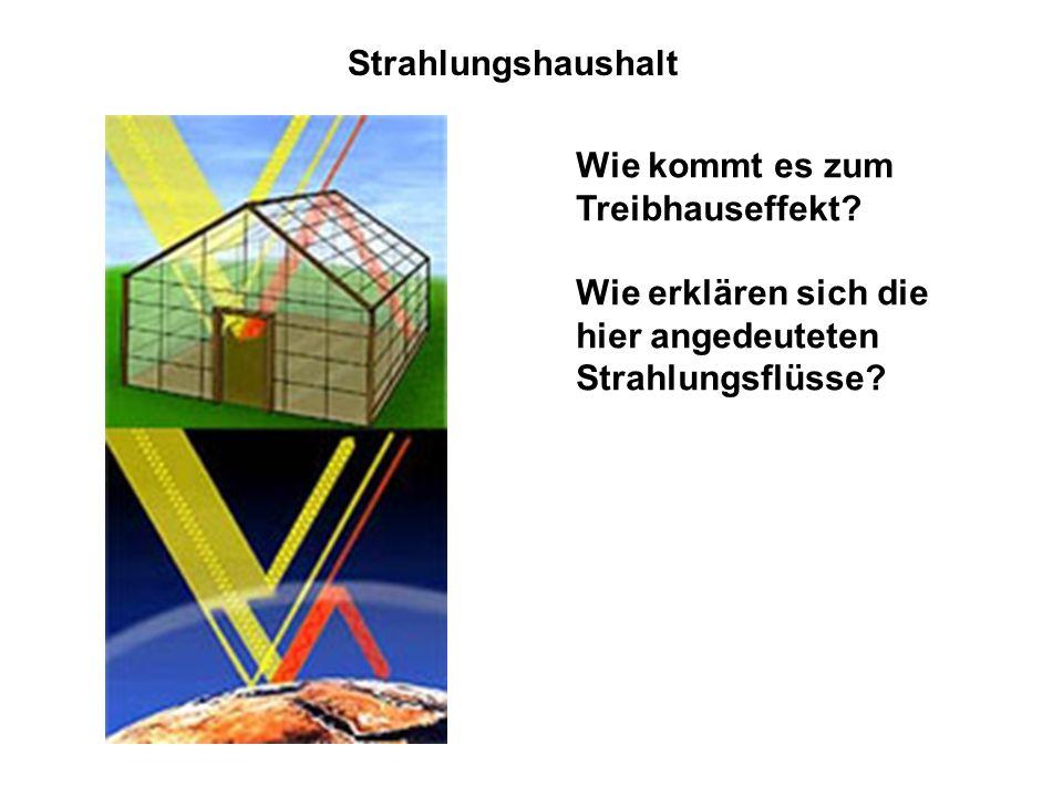 Strahlungshaushalt Wie kommt es zum. Treibhauseffekt.