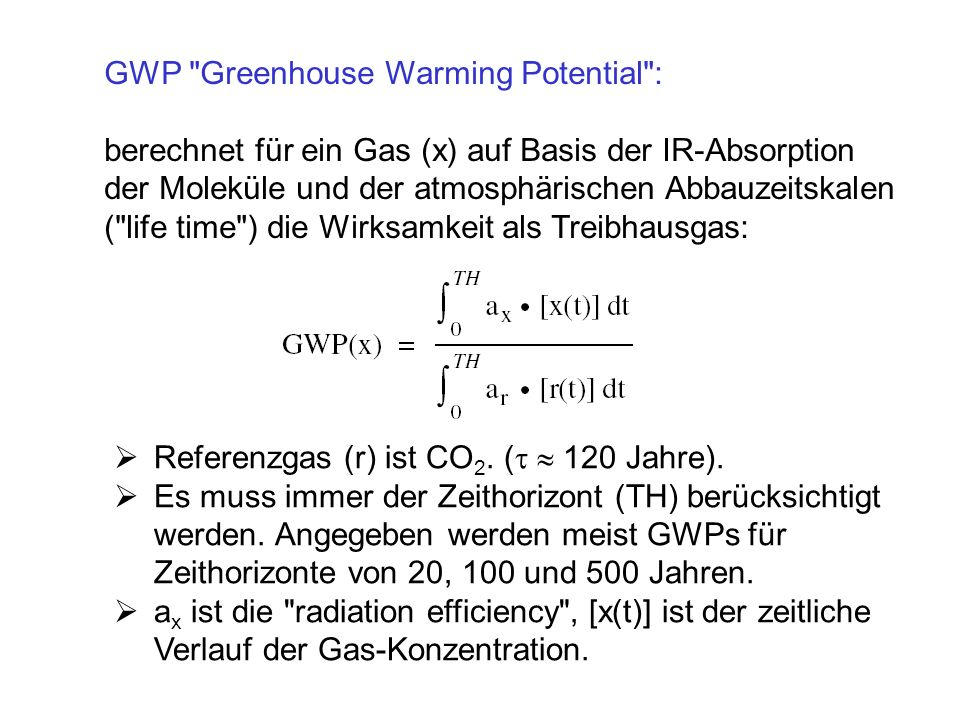 GWP Greenhouse Warming Potential :