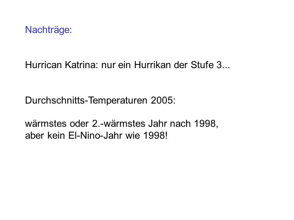 Nachträge: Hurrican Katrina: nur ein Hurrikan der Stufe 3... Durchschnitts-Temperaturen 2005: wärmstes oder 2.-wärmstes Jahr nach 1998,