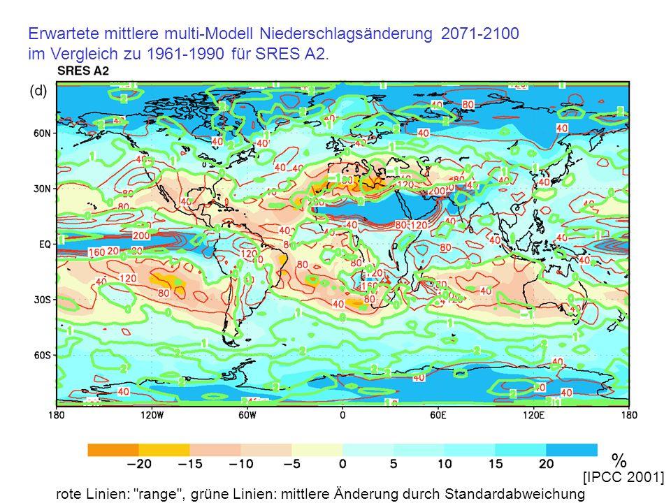 % Erwartete mittlere multi-Modell Niederschlagsänderung 2071-2100