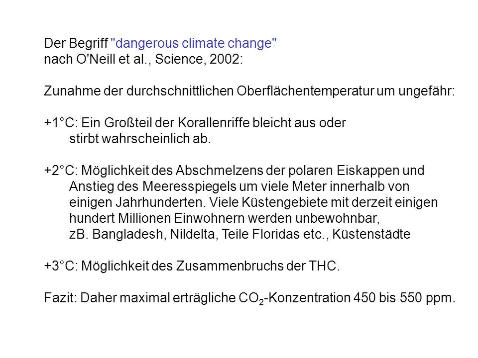 Der Begriff dangerous climate change