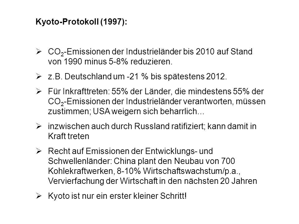 Kyoto-Protokoll (1997): CO2-Emissionen der Industrieländer bis 2010 auf Stand von 1990 minus 5-8% reduzieren.