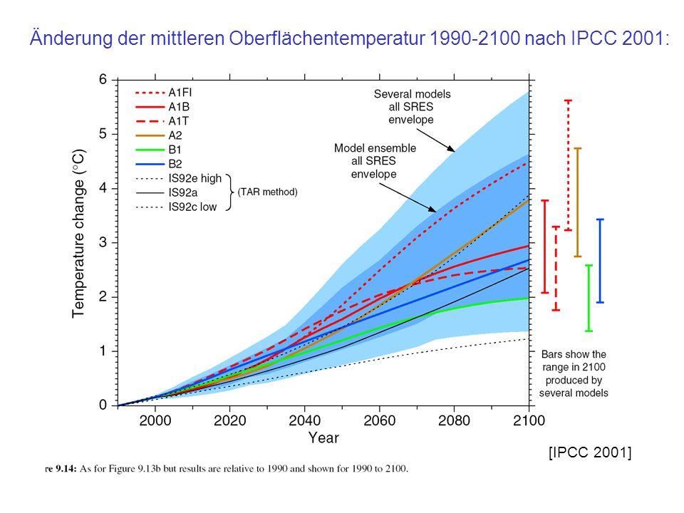 Änderung der mittleren Oberflächentemperatur 1990-2100 nach IPCC 2001: