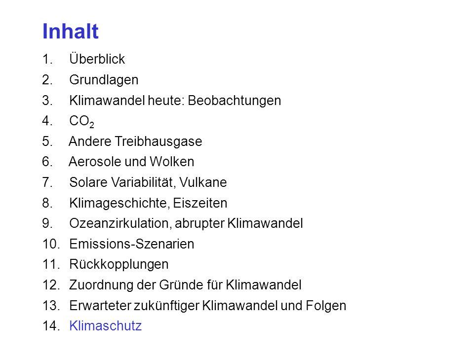 Inhalt Überblick Grundlagen Klimawandel heute: Beobachtungen CO2