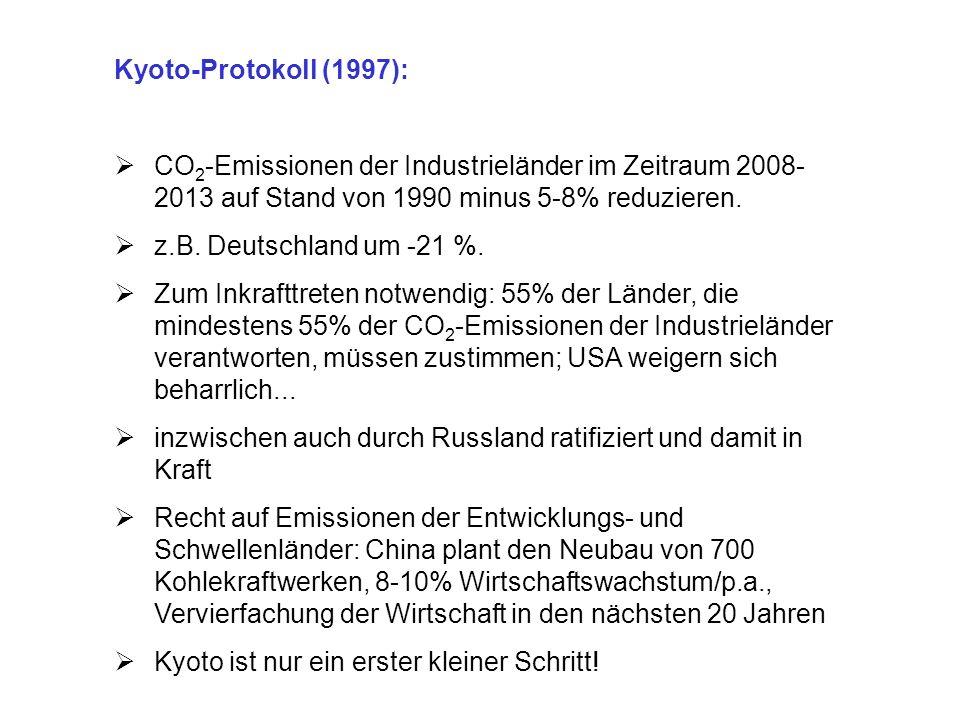 Kyoto-Protokoll (1997): CO2-Emissionen der Industrieländer im Zeitraum 2008-2013 auf Stand von 1990 minus 5-8% reduzieren.
