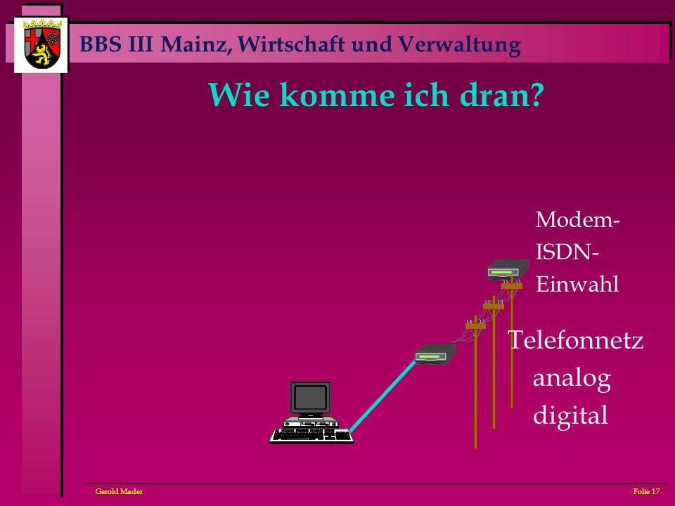 Wie komme ich dran Modem- ISDN- Einwahl Telefonnetz analog digital