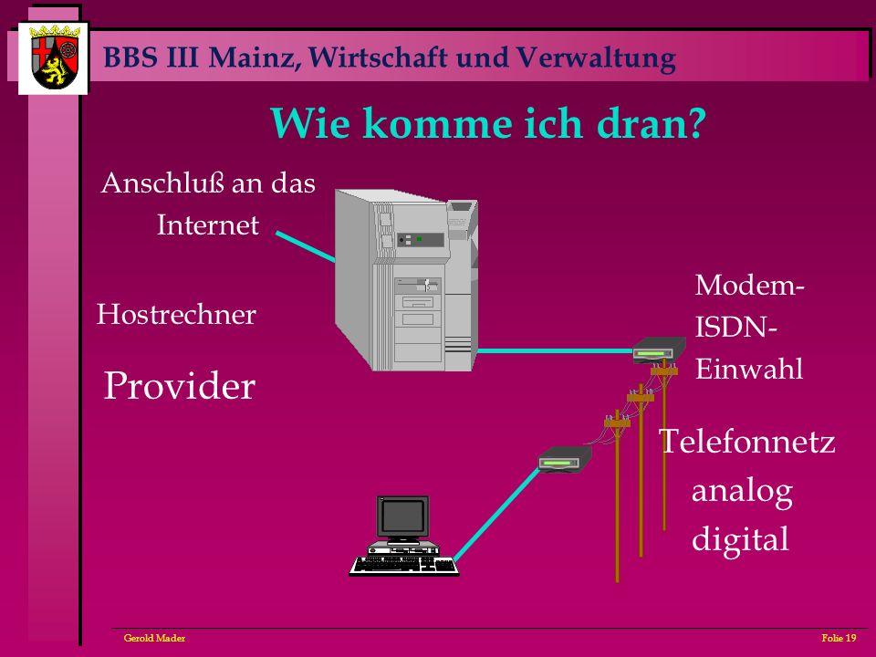 Wie komme ich dran Provider Telefonnetz analog digital