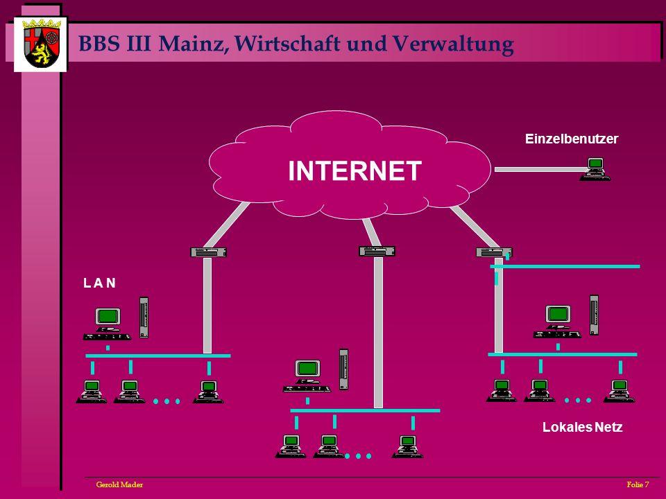 INTERNET Einzelbenutzer L A N Lokales Netz