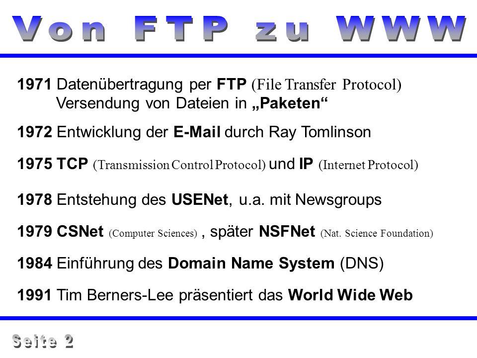 """Von FTP zu WWW 1971 Datenübertragung per FTP (File Transfer Protocol) Versendung von Dateien in """"Paketen"""