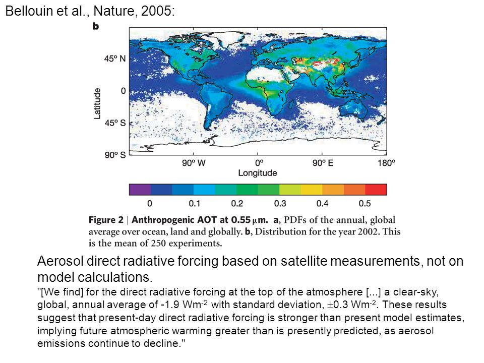 Bellouin et al., Nature, 2005: Aerosol direct radiative forcing based on satellite measurements, not on model calculations.