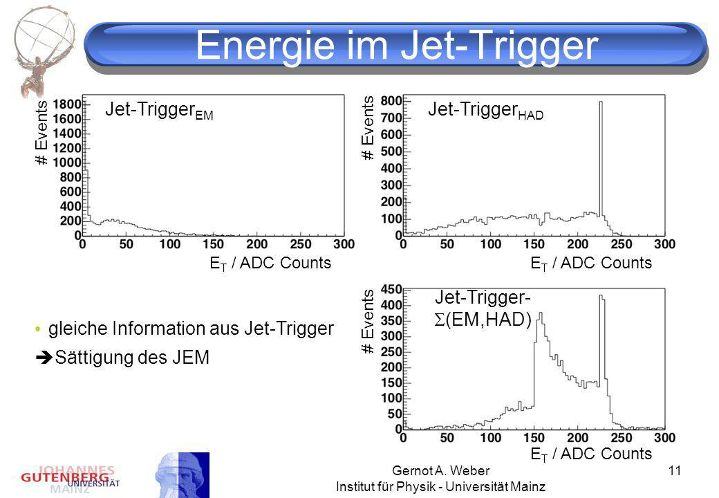 Energie im Jet-Trigger